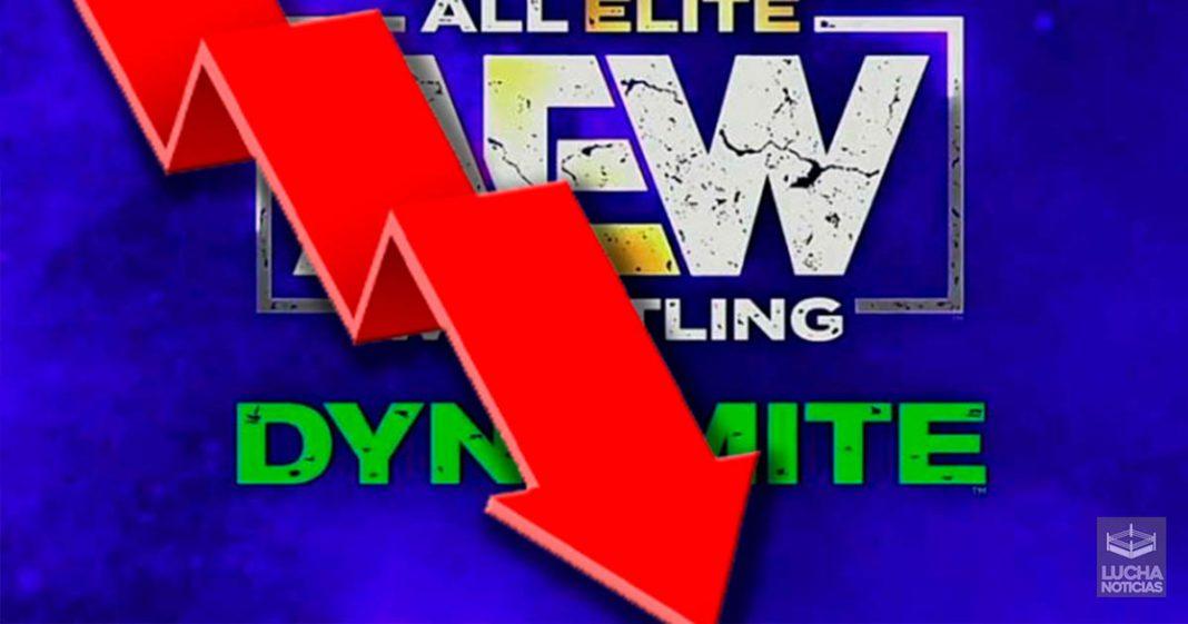 AEW Dynamite bajan los ratings esta semana