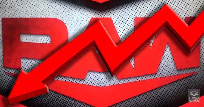 WWE Noticias bajan los ratings de RAW