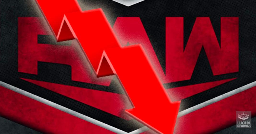 WWE RAW tiene de nuevo bajos ratings