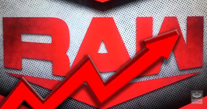 WWE Noticias el rating de RAW aumenta esta semana