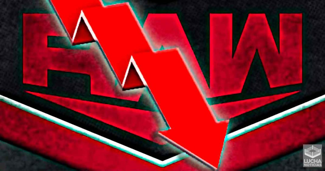WWE RAW tiene una cifra historia terrible esta semana