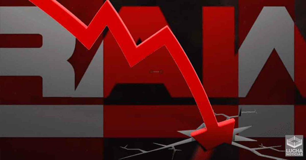 WWE RAW baja drásticamente el rating por culpa de la NFL