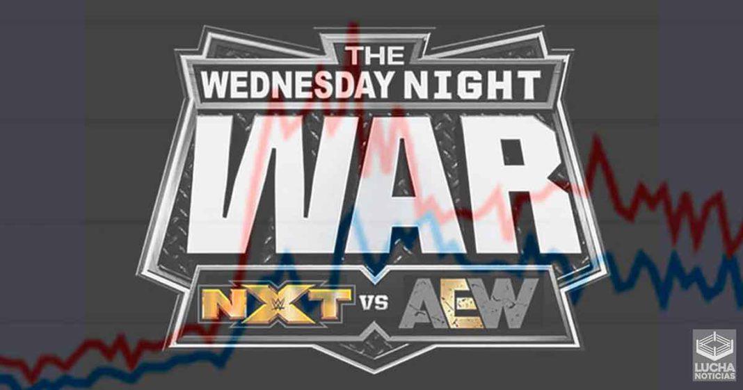 AEW Dynamite vuelve a vence a WWE NXT en ratings