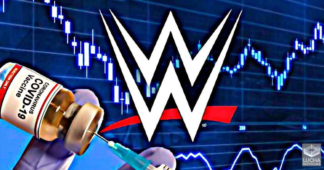 Las acciones de WWE incrementan con el anuncio de la vacuna del COVID-19
