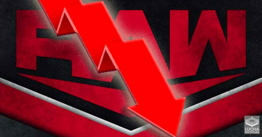 Los ratings de WWE RAW caen más esta semana