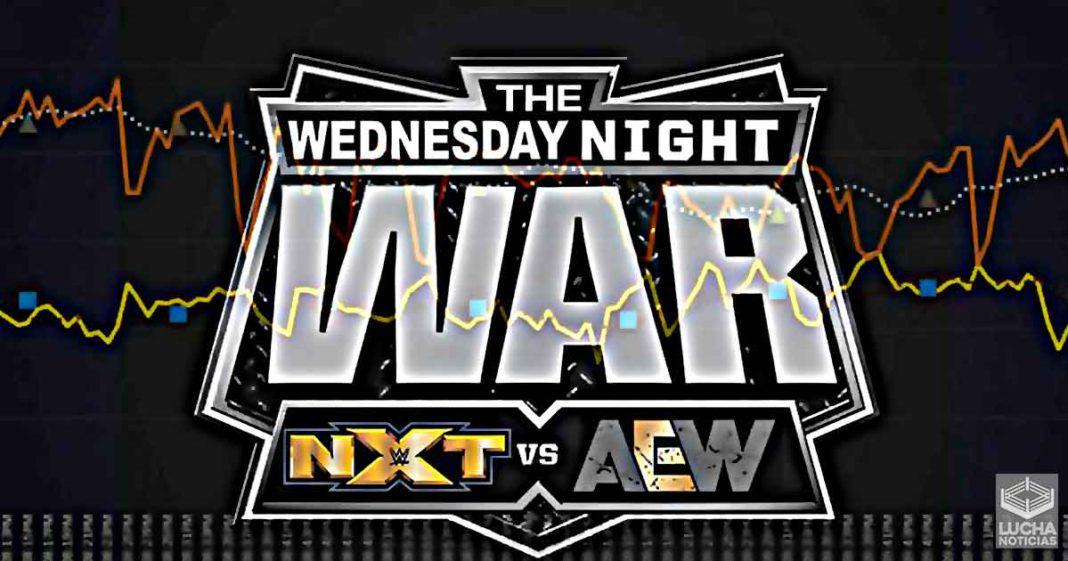 WWE NXT es aplastado en ratings esta semana por AEW Dynamite
