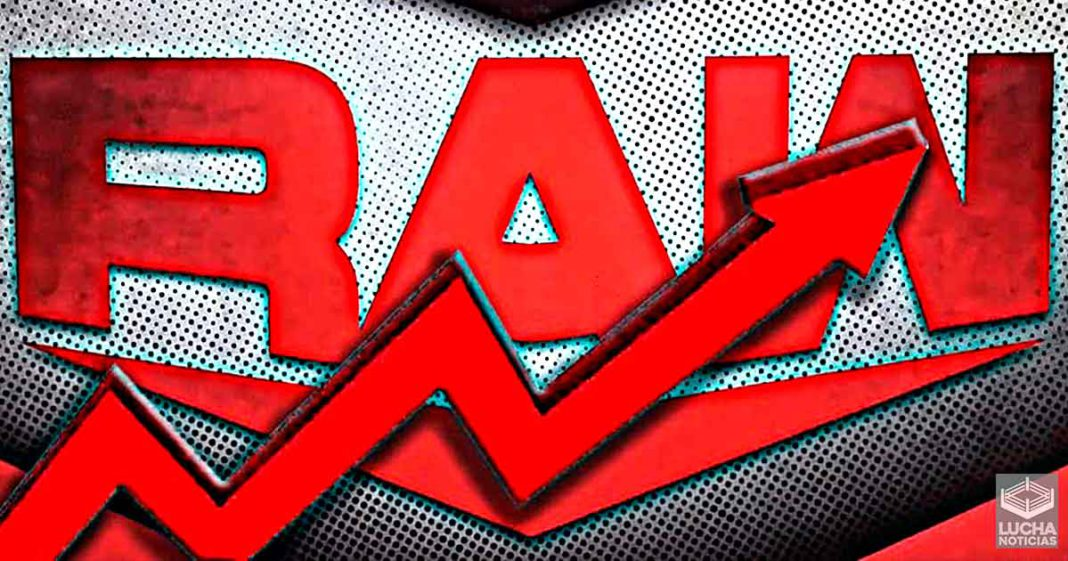 WWE RAW ratings rise ahead of Elimination Chamber