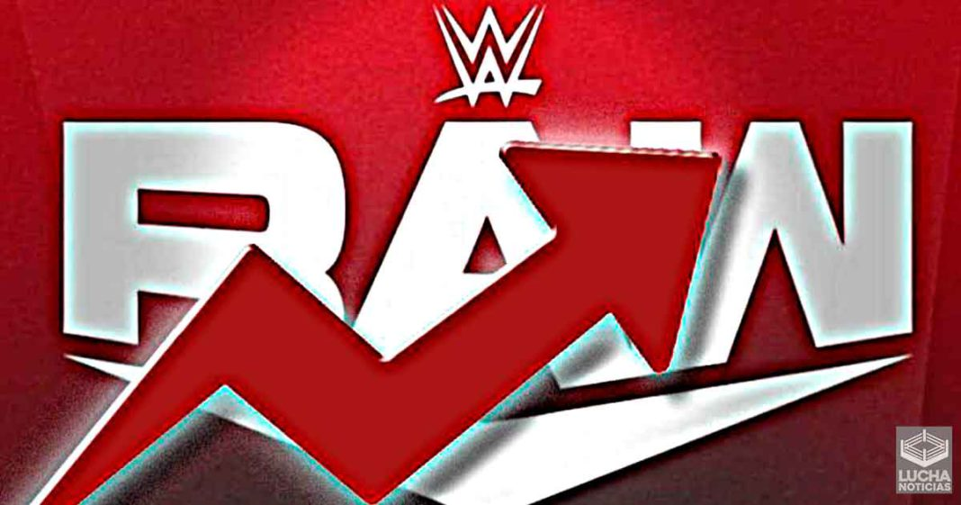 WWE RAW incrementa sus ratings trás Elimination Chamber