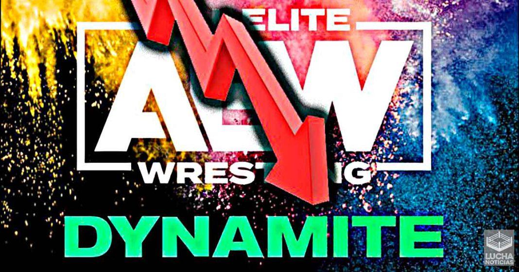 AEW Dynamite deciende en sus ratings drásticamente trás el PPV Revolution