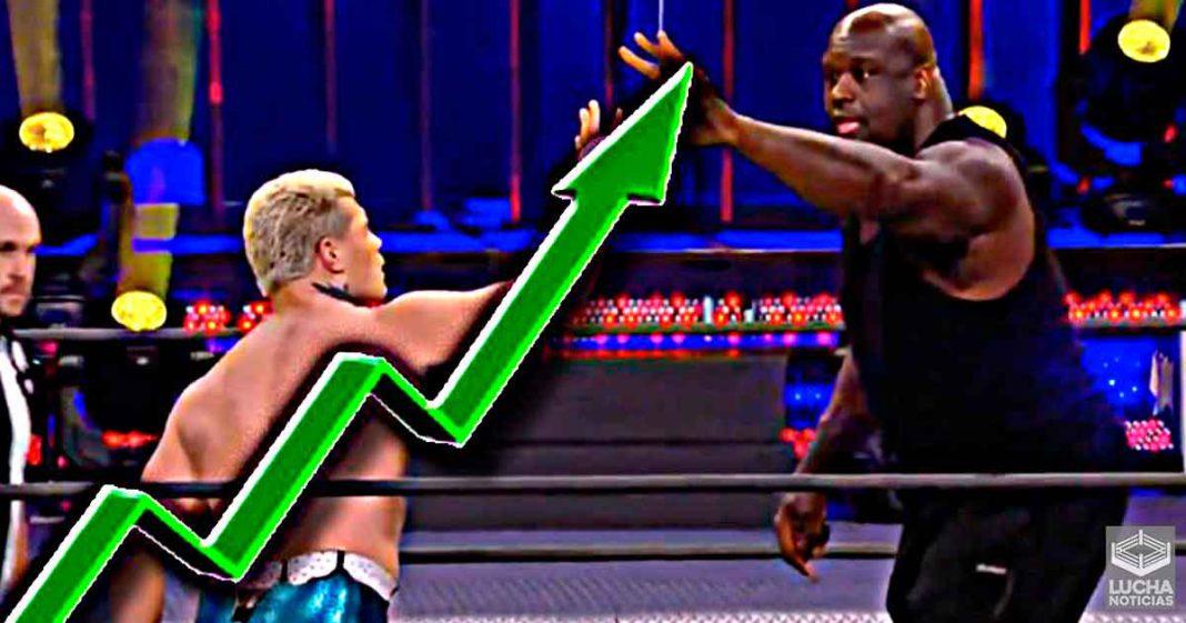 AEW Dynamite rompe records en ratings con la llegada de Shaq