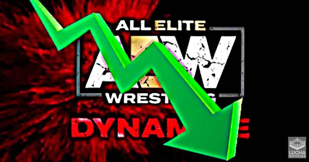 AEW Dynamite baja sus ratings a pesar de no competir con WWE NXT