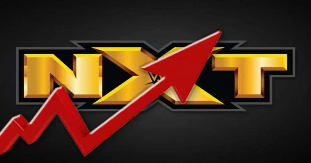 El rating de NXT sube en su primer show realizado en martes