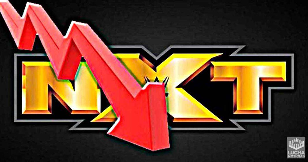 WWE NXT tiene una caida en sus ratings con Karrion Kross vs Finn Balor