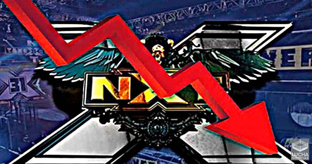 WWE NXT baja sus ratings pregio Great American Bash