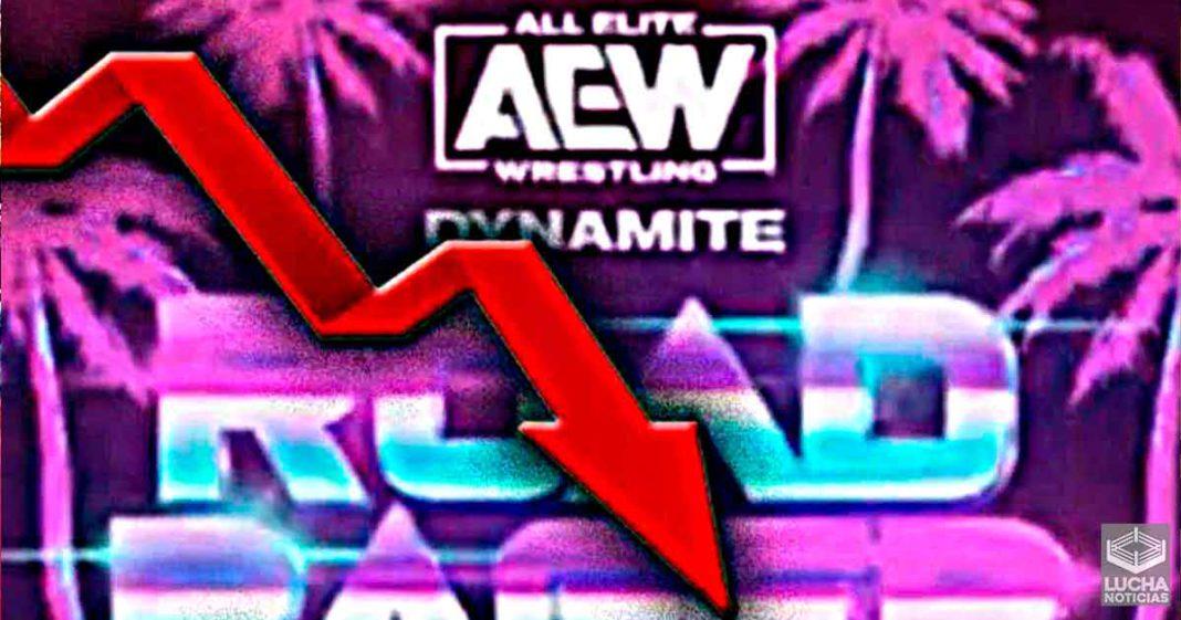 AEW Dynamite en crisis pues sus ratings siguen en baja