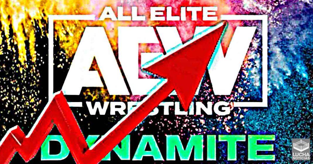 AEW Dynamite tiene un aumento de ratings al regresar a los miércoles