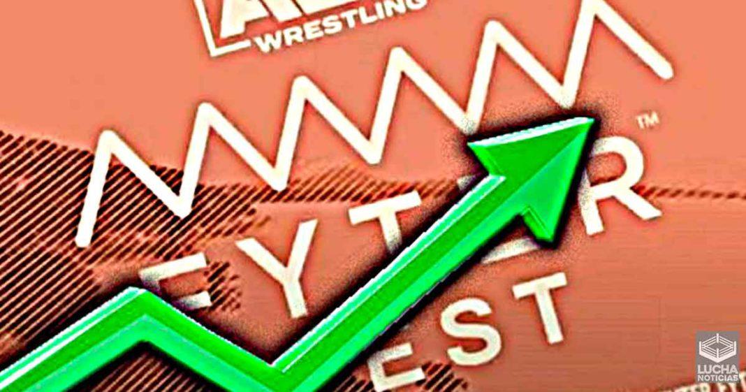 AEW Fyter Fast obtiene más de un millón de rating esta semana