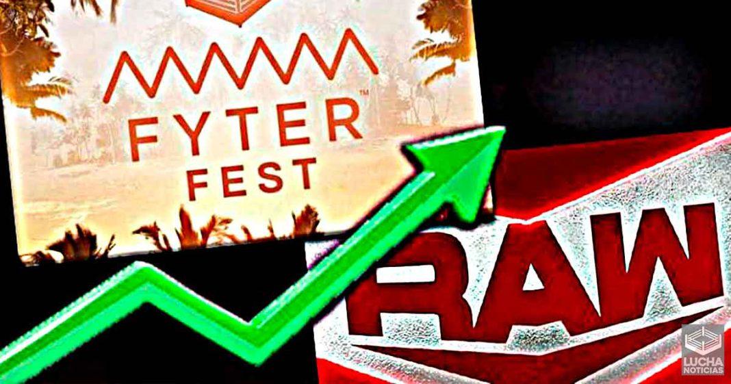AEW Fyter Fest lográ mas de un millon de rating y se acerca a WWE RAW