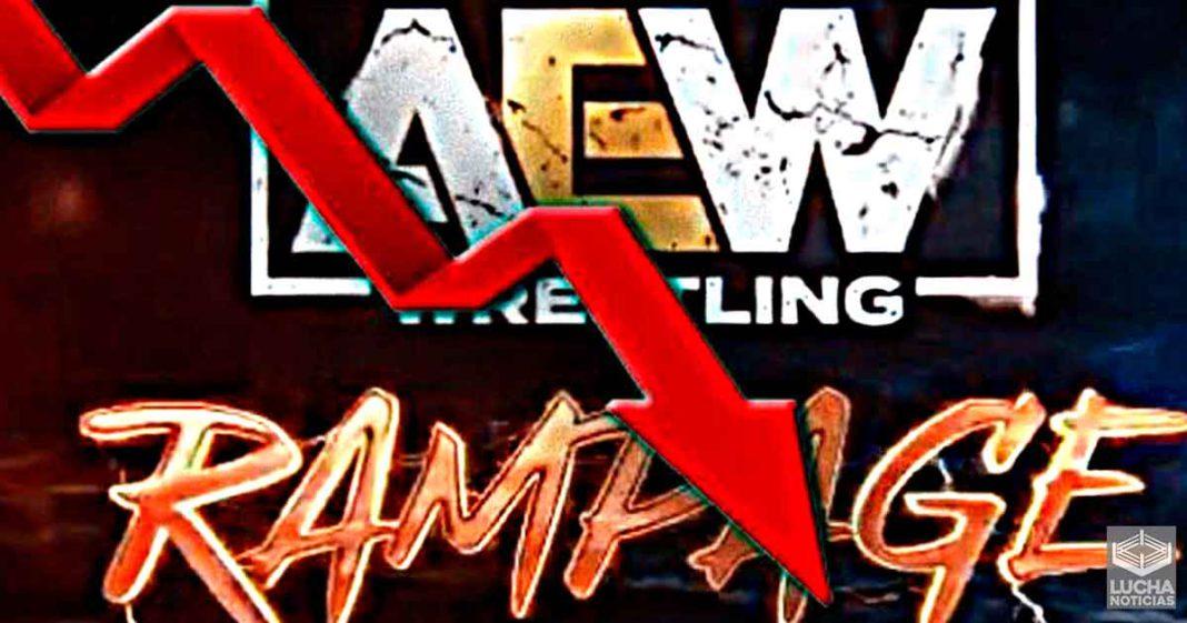 AEW Rampage sigue en picada con sus ratings