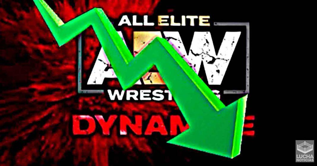 Los ratings de AEW Dynamite baja de los 1.1 millones de espectadores